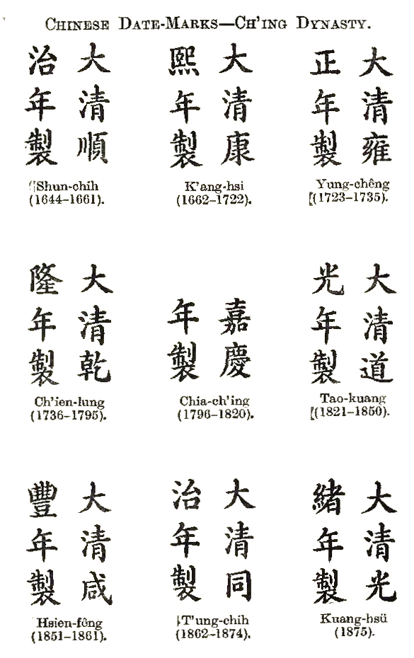 Dating china pottery marks 6