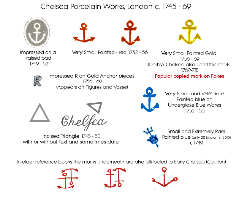 Chelsea 1745-1769